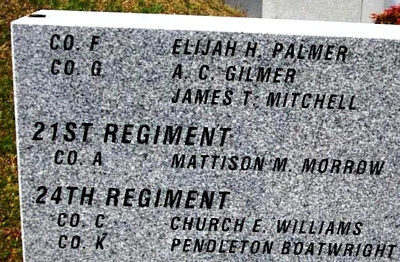 Pendleton Boatright Gravestone